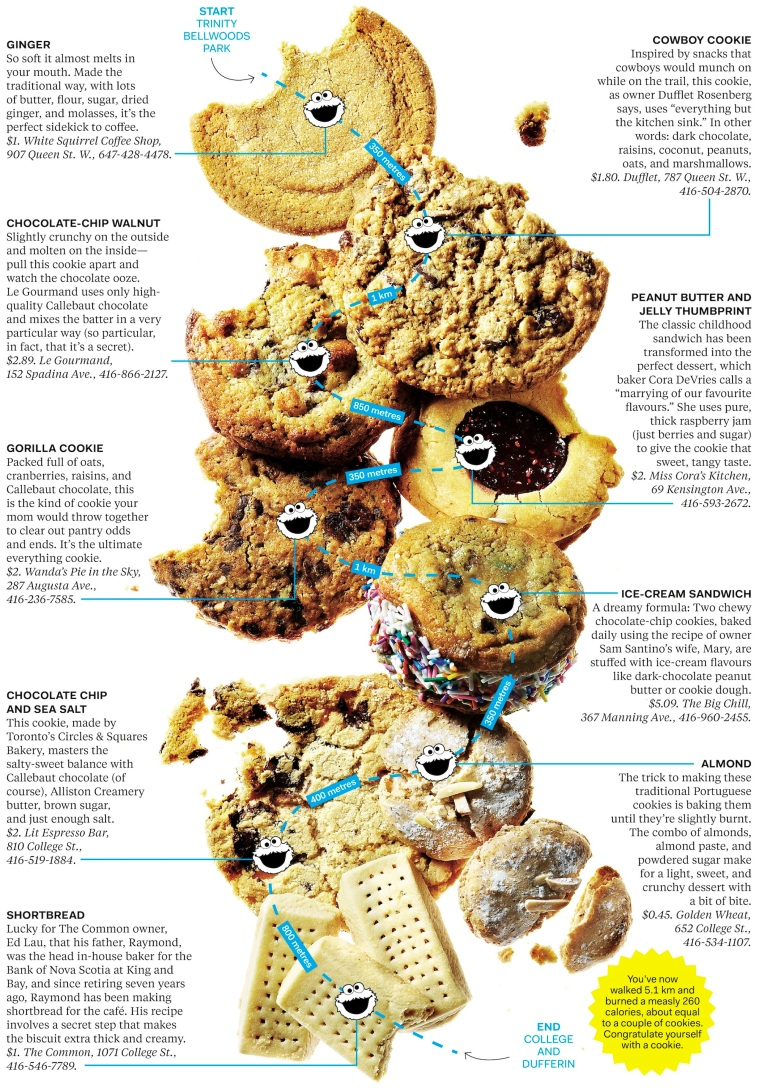 http://www.thegridto.com/life/food-drink/a-cookie-monsters-guide-to-toronto/